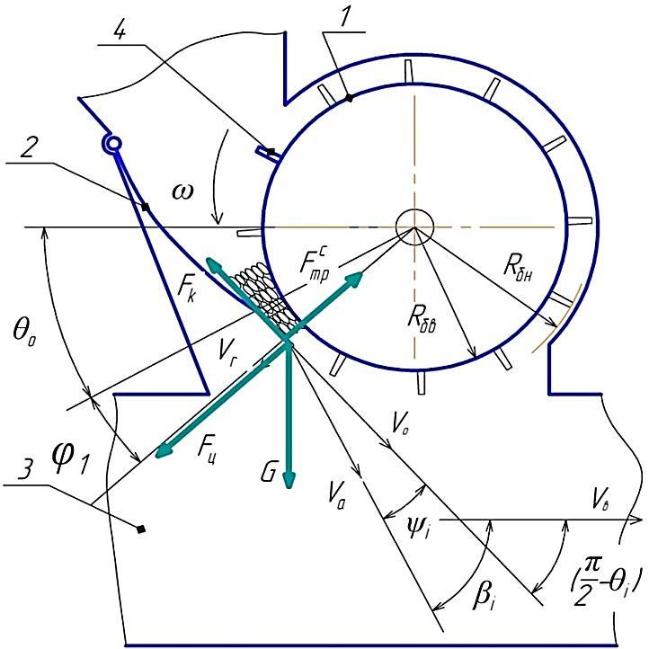 Расч. схема вбрас. ус-ва 1 Фрагмент.jpg