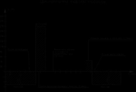 word image 1063 Разработка технологии и технических решений по очистке коллекторно-дренажного и поверхностного стока с орошаемых площадей для обеспечения экологически безопасной эксплуатации мелиоративных систем