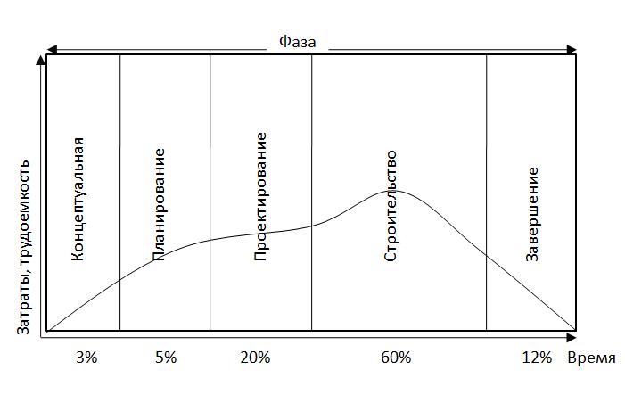 word image 157 Разработка методических рекомендаций по реализации проектов комплексного обустройства площадок под компактную жилищную застройку в сельских населенных пунктах
