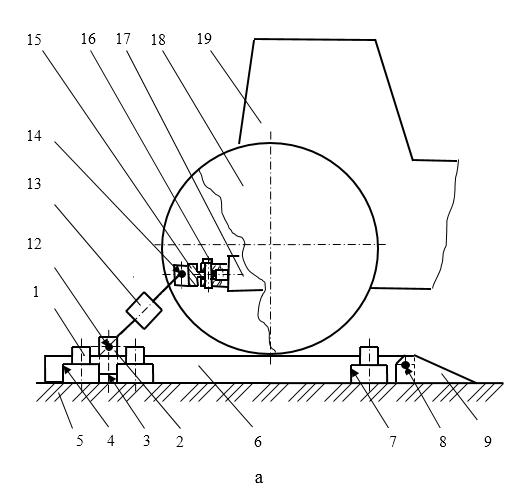 word image 1570 Разработка передвижных тяговых лабораторий для испытания тракторов мощностью: от 100 до 250 кВт; от 250 до 400 кВт; от 400 до 600 кВт