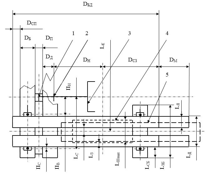 word image 1574 Разработка передвижных тяговых лабораторий для испытания тракторов мощностью: от 100 до 250 кВт; от 250 до 400 кВт; от 400 до 600 кВт