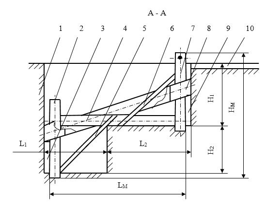 word image 1576 Разработка передвижных тяговых лабораторий для испытания тракторов мощностью: от 100 до 250 кВт; от 250 до 400 кВт; от 400 до 600 кВт