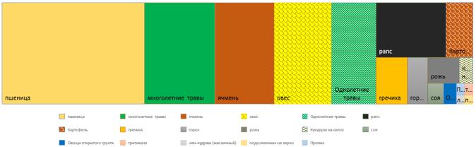 word image 2321 Определение потребностей агропромышленного комплекса в обеспечении трудовыми ресурсами, в условиях формирования цифровой экономики. Проработка и обоснование мероприятий по формированию кадрового состава