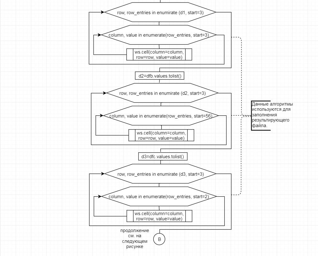 word image 2562 Анализ генетических характеристик высокопродуктивного молочного поголовья методом таргетного секвенирования и разработка программного продукта с целью оптимизации и индивидуализации подбора семени при искусственном оплодотворении.