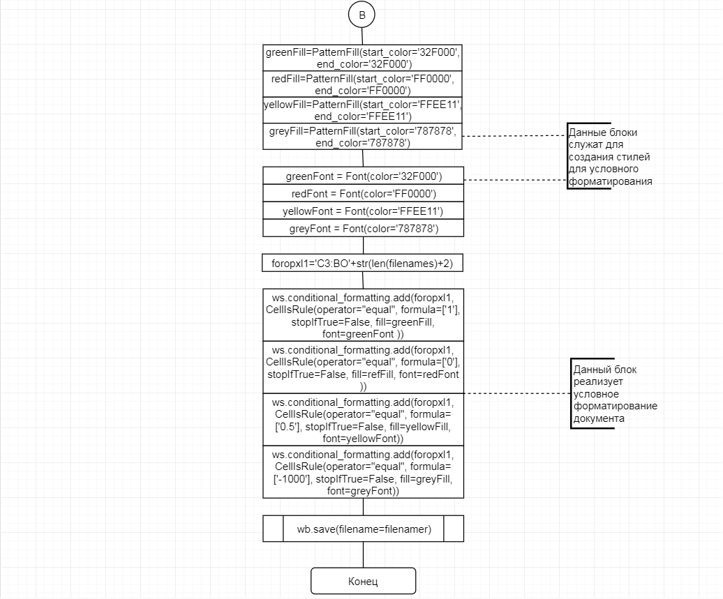 word image 2563 Анализ генетических характеристик высокопродуктивного молочного поголовья методом таргетного секвенирования и разработка программного продукта с целью оптимизации и индивидуализации подбора семени при искусственном оплодотворении.