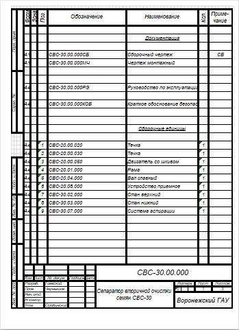 word image 505 Исследование и разработка высокоэффективного воздушно-решетного сепаратора для фракционной технологии подготовки семенного материала
