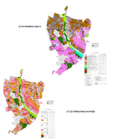 word image 651 Определение критериев непригодности земель сельскохозяйственного назначения для осуществления сельскохозяйственного производства с учетом долгосрочного планирования агропродовольственного комплекса региона и обеспечения продовольственной безопасности Российской Федерации