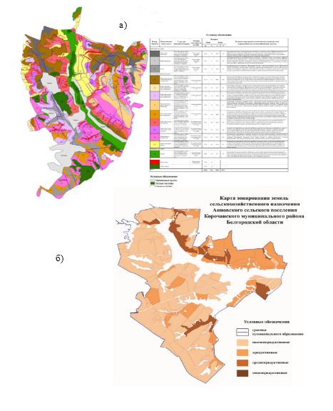 word image 652 Определение критериев непригодности земель сельскохозяйственного назначения для осуществления сельскохозяйственного производства с учетом долгосрочного планирования агропродовольственного комплекса региона и обеспечения продовольственной безопасности Российской Федерации