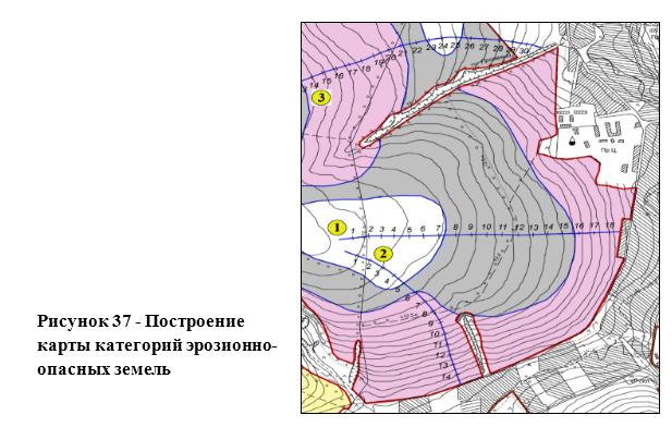 word image 657 Определение критериев непригодности земель сельскохозяйственного назначения для осуществления сельскохозяйственного производства с учетом долгосрочного планирования агропродовольственного комплекса региона и обеспечения продовольственной безопасности Российской Федерации