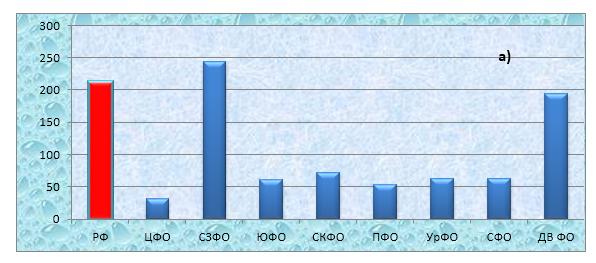 word image 724 Прогнозирование и мониторинг научно-технологического развития АПК: рыбохозяйственный комплекс, включая промысел, аквакультуру и переработку водных биоресурсов