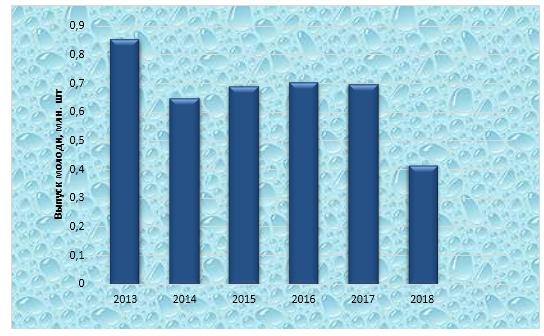 word image 769 Прогнозирование и мониторинг научно-технологического развития АПК: рыбохозяйственный комплекс, включая промысел, аквакультуру и переработку водных биоресурсов