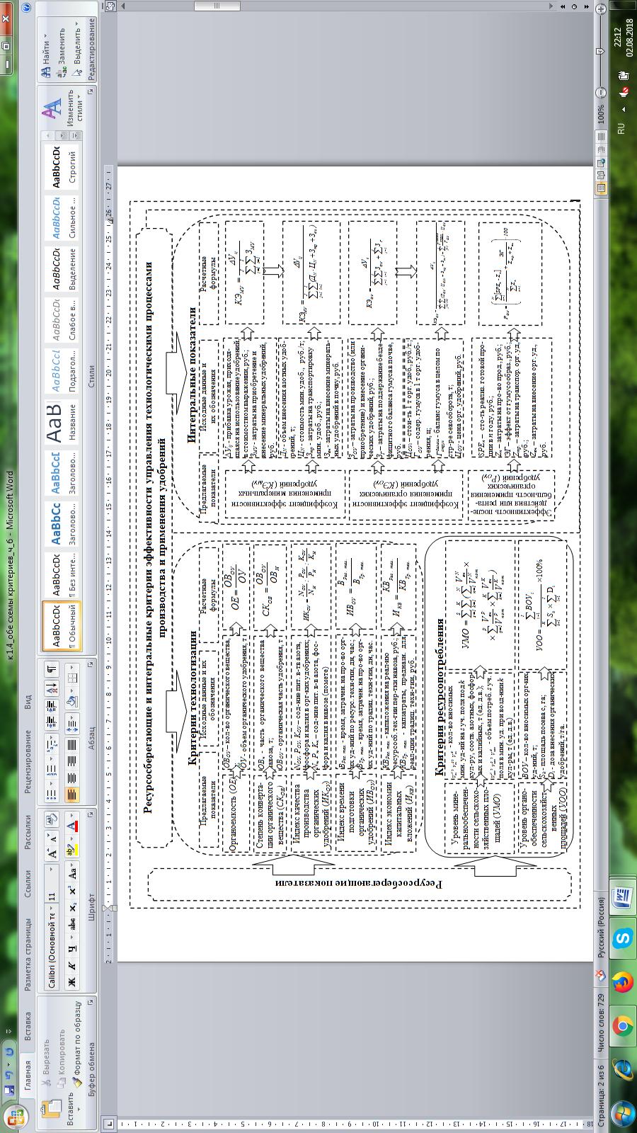 word image 862 Создание региональной модели органического сельского земледелия с целью повышения плодородия почвы, сохранения земель сельскохозяйственного назначения и получения экономически чистой продукции применительно к условиям Юга России