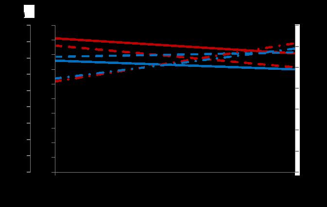 word image 918 Разработка водосберегающих режимов орошения основных сельскохозяйственных культур в условиях дефицита водных ресурсов на мелиорированных землях Юга России