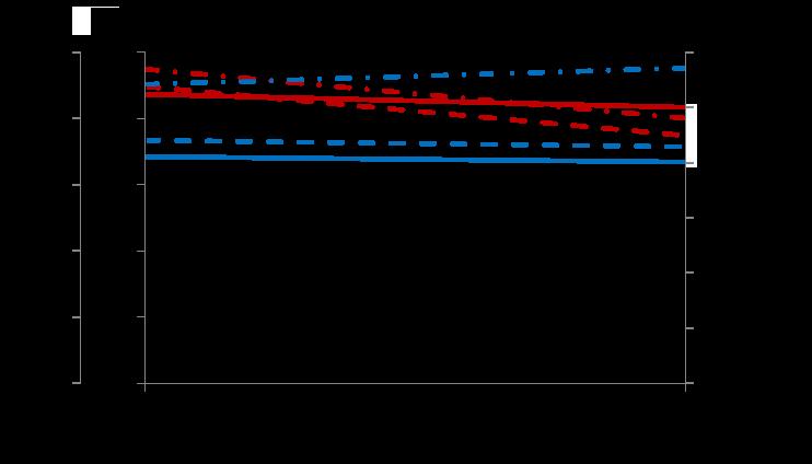 word image 919 Разработка водосберегающих режимов орошения основных сельскохозяйственных культур в условиях дефицита водных ресурсов на мелиорированных землях Юга России