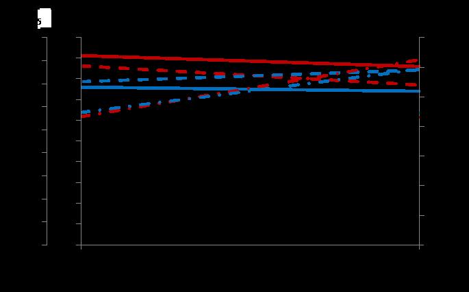 word image 920 Разработка водосберегающих режимов орошения основных сельскохозяйственных культур в условиях дефицита водных ресурсов на мелиорированных землях Юга России