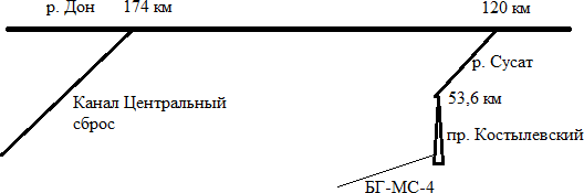 word image 943 Разработка технологии и технических решений по очистке коллекторно-дренажного и поверхностного стока с орошаемых площадей для обеспечения экологически безопасной эксплуатации мелиоративных систем