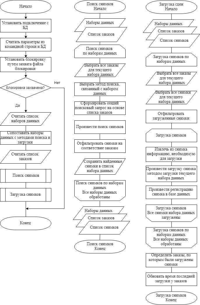 Algorithms-Page-3 (4)