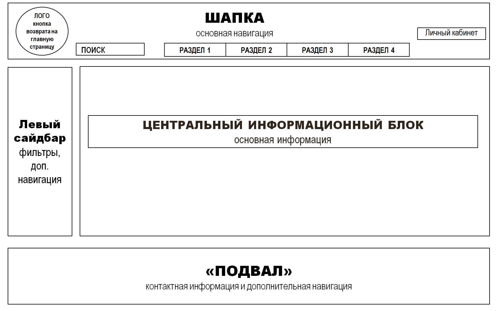 базовый шаблон-макет сайта.png