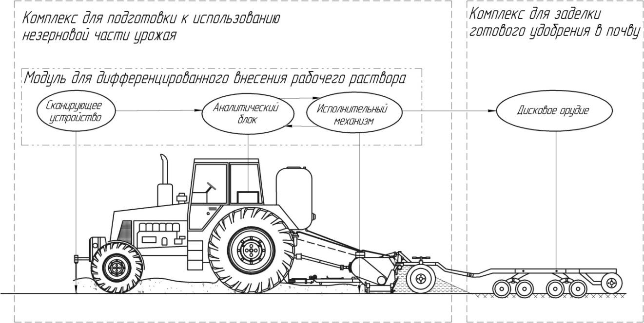 D:\работа\наука\2015 умник\2018\Вестник АПК Ставрополье\рисунки\для мр.jpg