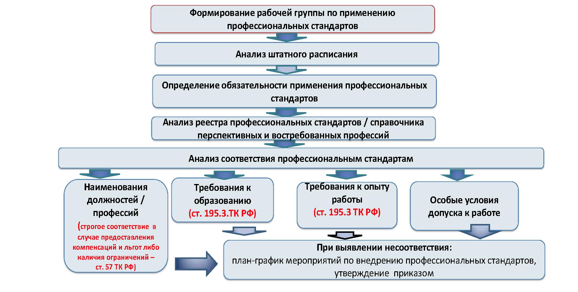 https://www.garant.ru/files/8/6/1301568/pict18-72817320.png