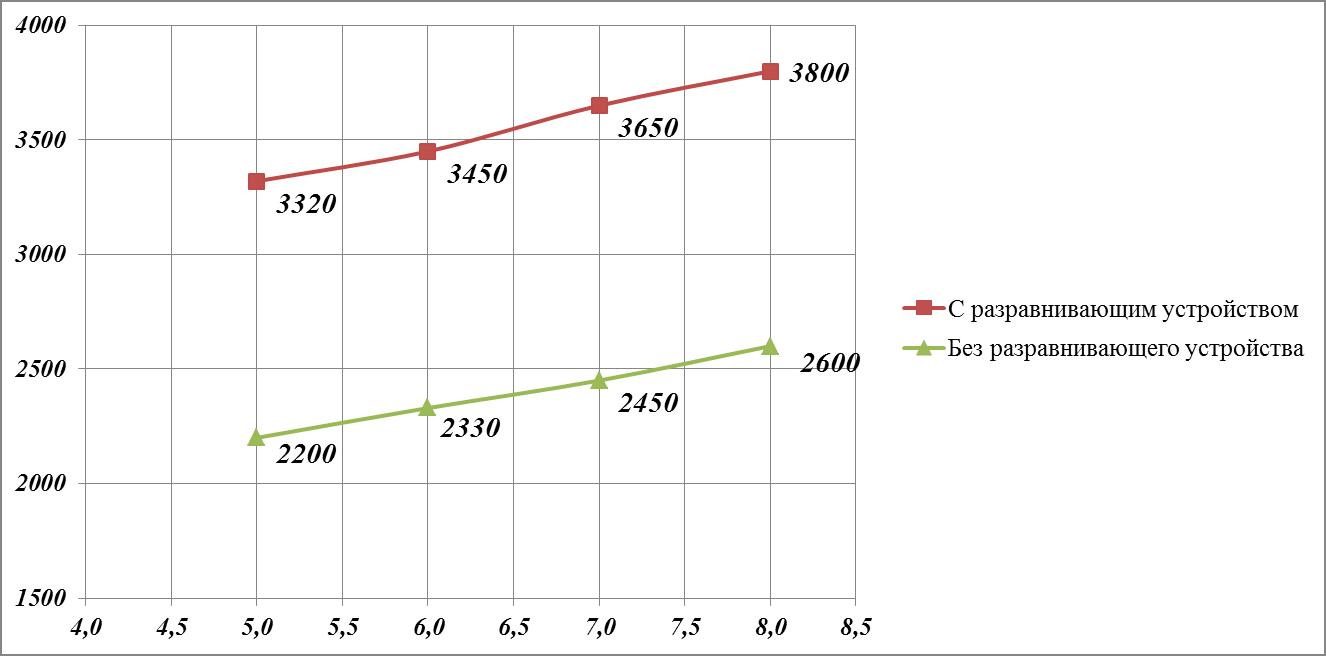 word image 1103 Повышение урожайности сельскохозяйственной продукции за счет обработки и заделки пожнивных остатков для получения безопасного и эффективного биологического удобрения
