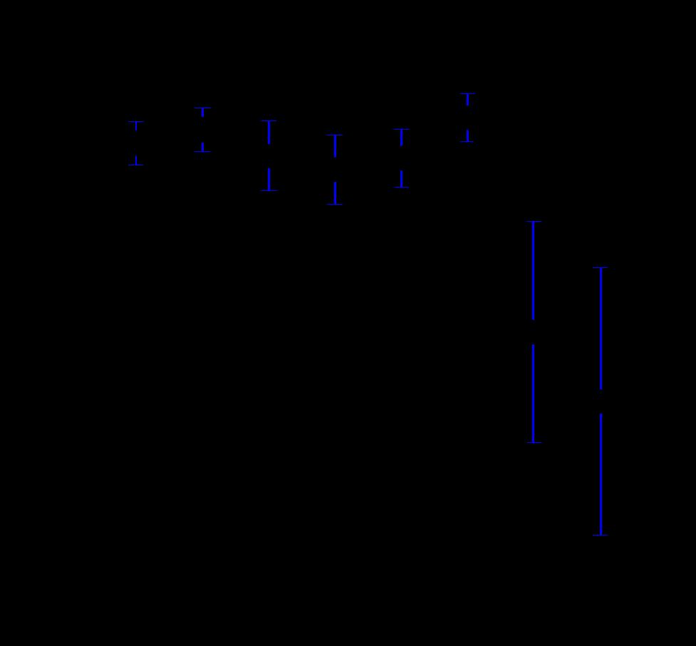 word image 1311 Прогнозирование и мониторинг научно-технологического развития АПК: переработка сельскохозяйственного сырья в пищевую, кормовую и иную продукцию