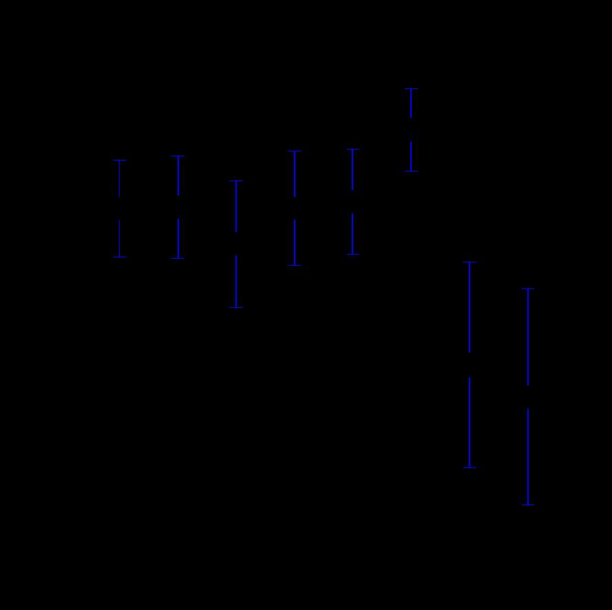 word image 1312 Прогнозирование и мониторинг научно-технологического развития АПК: переработка сельскохозяйственного сырья в пищевую, кормовую и иную продукцию