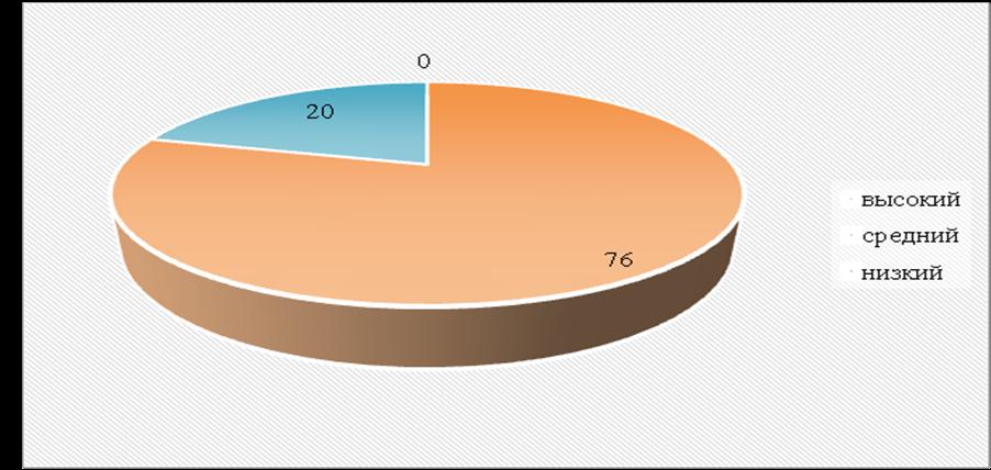word image 1322 Прогнозирование и мониторинг научно-технологического развития АПК: переработка сельскохозяйственного сырья в пищевую, кормовую и иную продукцию