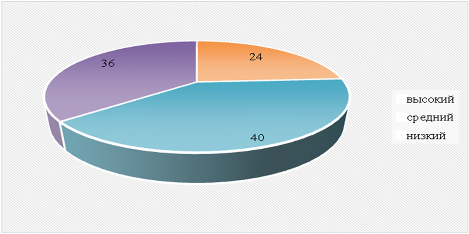 word image 1328 Прогнозирование и мониторинг научно-технологического развития АПК: переработка сельскохозяйственного сырья в пищевую, кормовую и иную продукцию