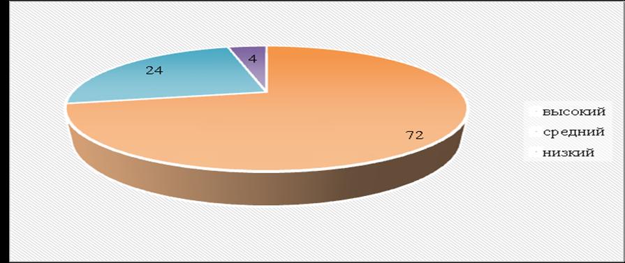 word image 1334 Прогнозирование и мониторинг научно-технологического развития АПК: переработка сельскохозяйственного сырья в пищевую, кормовую и иную продукцию