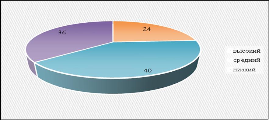 word image 1336 Прогнозирование и мониторинг научно-технологического развития АПК: переработка сельскохозяйственного сырья в пищевую, кормовую и иную продукцию