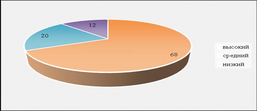 word image 1338 Прогнозирование и мониторинг научно-технологического развития АПК: переработка сельскохозяйственного сырья в пищевую, кормовую и иную продукцию