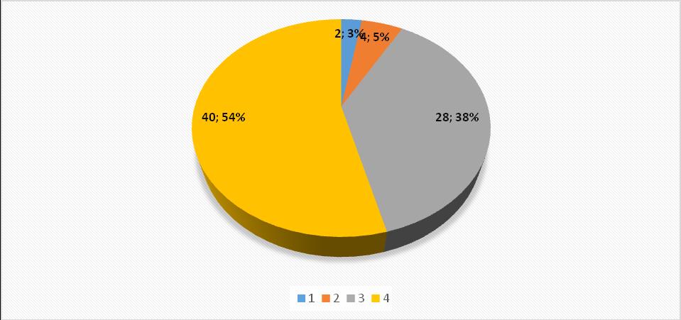 word image 1367 Анализ научно-исследовательских работ, выполняемых высшими учебными заведениями, находящимися в ведении Минсельхоза России, за счет средств федерального бюджета