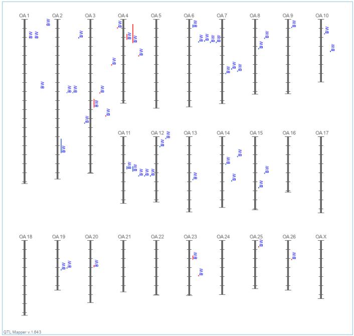 word image 1504 Использование методов редактирования генома CRISPR/CAS для повышения продуктивности сельскохозяйственных животных (2 этапа).