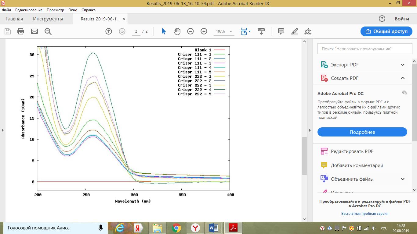 word image 1520 Использование методов редактирования генома CRISPR/CAS для повышения продуктивности сельскохозяйственных животных (2 этапа).
