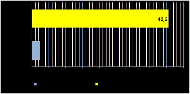 word image 1562 Исследования по изучению эффективности прямого посева и традиционной технологии возделывания полевых культур в повышении плодородия почвы, сохранения земель сельскохозяйственного назначения и получения экологически чистой продукции