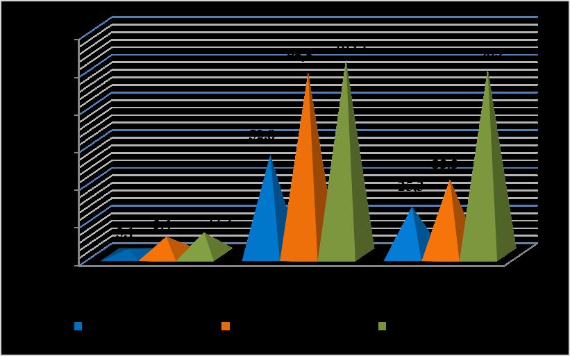 word image 1564 Исследования по изучению эффективности прямого посева и традиционной технологии возделывания полевых культур в повышении плодородия почвы, сохранения земель сельскохозяйственного назначения и получения экологически чистой продукции