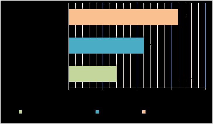 word image 1565 Исследования по изучению эффективности прямого посева и традиционной технологии возделывания полевых культур в повышении плодородия почвы, сохранения земель сельскохозяйственного назначения и получения экологически чистой продукции