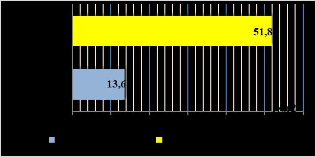 word image 1570 Исследования по изучению эффективности прямого посева и традиционной технологии возделывания полевых культур в повышении плодородия почвы, сохранения земель сельскохозяйственного назначения и получения экологически чистой продукции