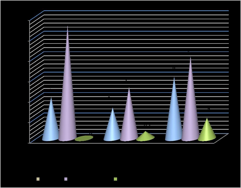word image 1571 Исследования по изучению эффективности прямого посева и традиционной технологии возделывания полевых культур в повышении плодородия почвы, сохранения земель сельскохозяйственного назначения и получения экологически чистой продукции