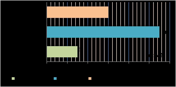 word image 1572 Исследования по изучению эффективности прямого посева и традиционной технологии возделывания полевых культур в повышении плодородия почвы, сохранения земель сельскохозяйственного назначения и получения экологически чистой продукции