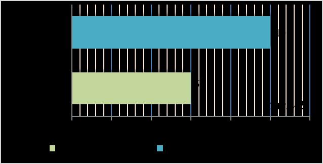 word image 1573 Исследования по изучению эффективности прямого посева и традиционной технологии возделывания полевых культур в повышении плодородия почвы, сохранения земель сельскохозяйственного назначения и получения экологически чистой продукции