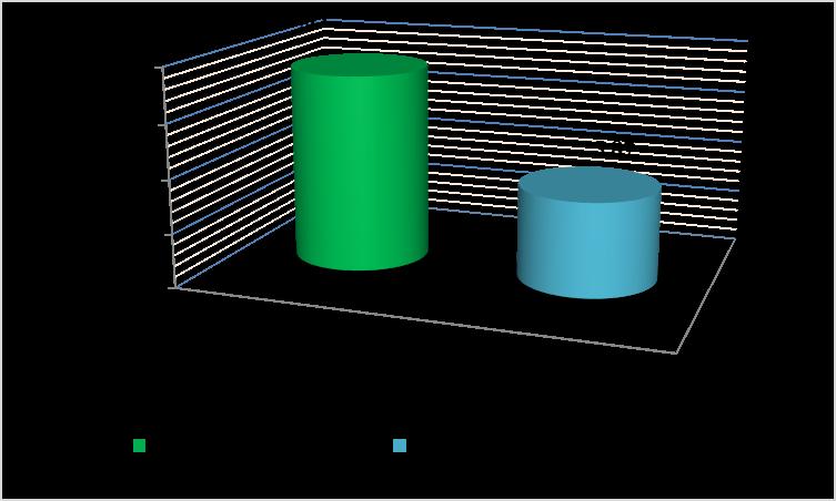 word image 1575 Исследования по изучению эффективности прямого посева и традиционной технологии возделывания полевых культур в повышении плодородия почвы, сохранения земель сельскохозяйственного назначения и получения экологически чистой продукции