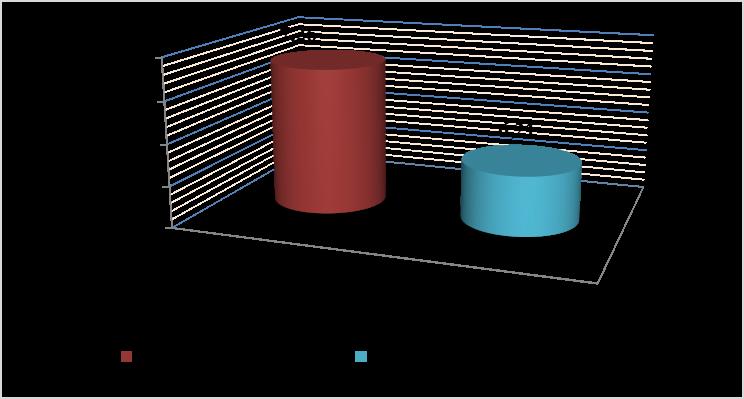 word image 1576 Исследования по изучению эффективности прямого посева и традиционной технологии возделывания полевых культур в повышении плодородия почвы, сохранения земель сельскохозяйственного назначения и получения экологически чистой продукции