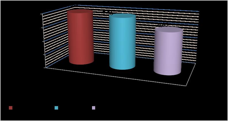 word image 1577 Исследования по изучению эффективности прямого посева и традиционной технологии возделывания полевых культур в повышении плодородия почвы, сохранения земель сельскохозяйственного назначения и получения экологически чистой продукции