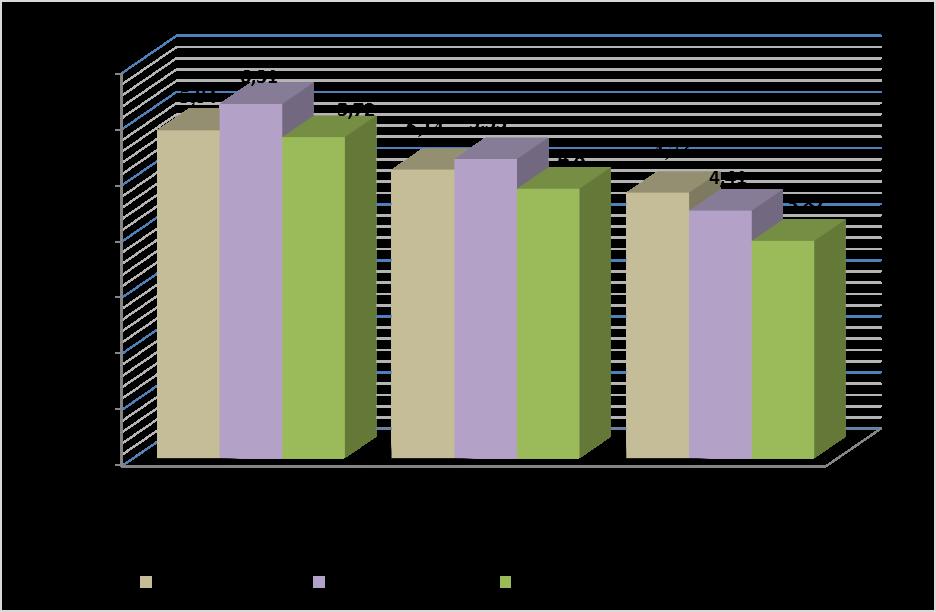 word image 1578 Исследования по изучению эффективности прямого посева и традиционной технологии возделывания полевых культур в повышении плодородия почвы, сохранения земель сельскохозяйственного назначения и получения экологически чистой продукции