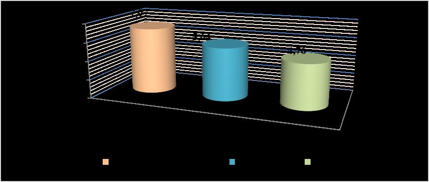 word image 1579 Исследования по изучению эффективности прямого посева и традиционной технологии возделывания полевых культур в повышении плодородия почвы, сохранения земель сельскохозяйственного назначения и получения экологически чистой продукции
