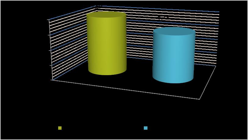 word image 1580 Исследования по изучению эффективности прямого посева и традиционной технологии возделывания полевых культур в повышении плодородия почвы, сохранения земель сельскохозяйственного назначения и получения экологически чистой продукции