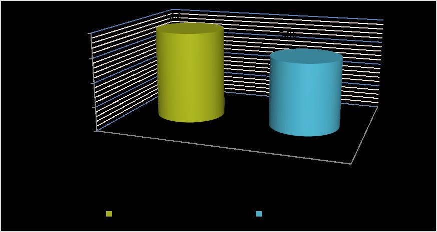 word image 1581 Исследования по изучению эффективности прямого посева и традиционной технологии возделывания полевых культур в повышении плодородия почвы, сохранения земель сельскохозяйственного назначения и получения экологически чистой продукции