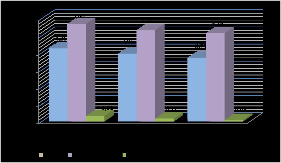 word image 1582 Исследования по изучению эффективности прямого посева и традиционной технологии возделывания полевых культур в повышении плодородия почвы, сохранения земель сельскохозяйственного назначения и получения экологически чистой продукции